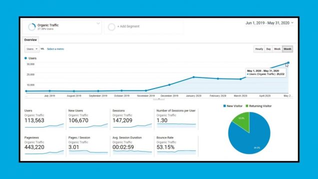 The Quick Win SEO Process To Increase Your Search Traffic