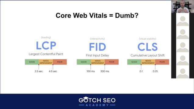 Core Web Vitals = DUMB (+ the Greatest SEO Content Hack)